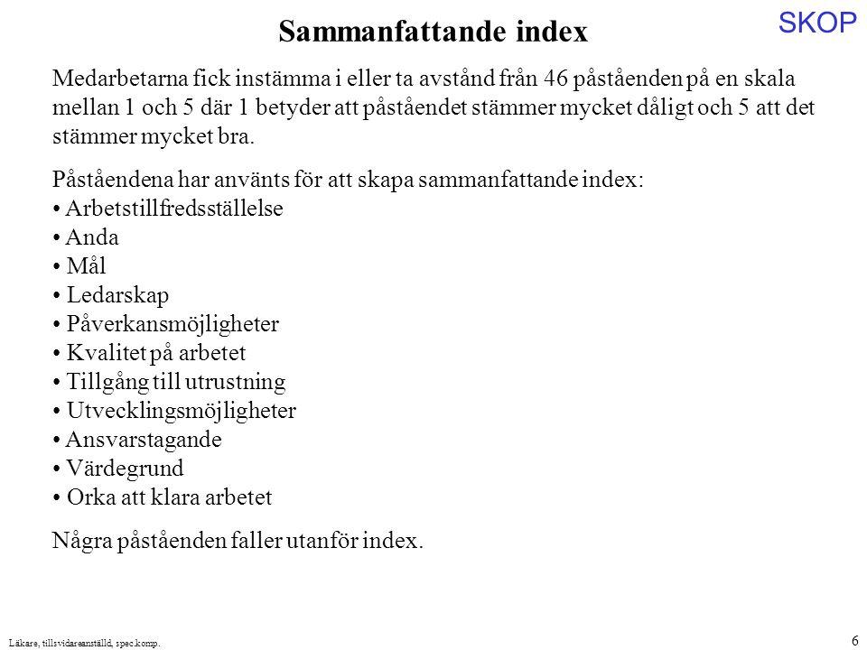 SKOP Läkare, tillsvidareanställd, spec.komp.