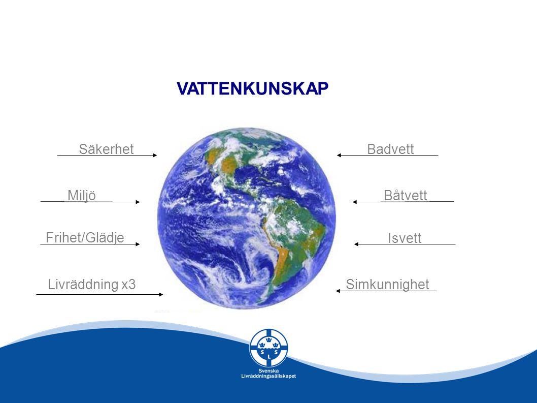 Säkerhet Miljö Frihet/Glädje Badvett Båtvett Isvett Livräddning x3 Simkunnighet VATTENKUNSKAP