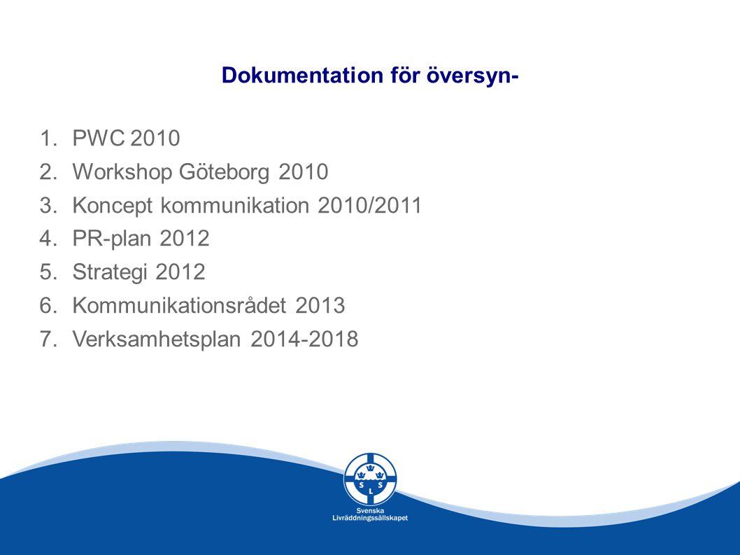 Dokumentation för översyn- 1.PWC 2010 2.Workshop Göteborg 2010 3.