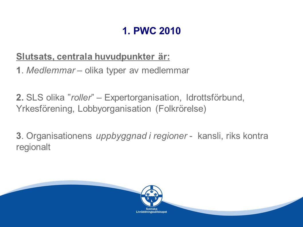 1. PWC 2010 Slutsats, centrala huvudpunkter är: 1.