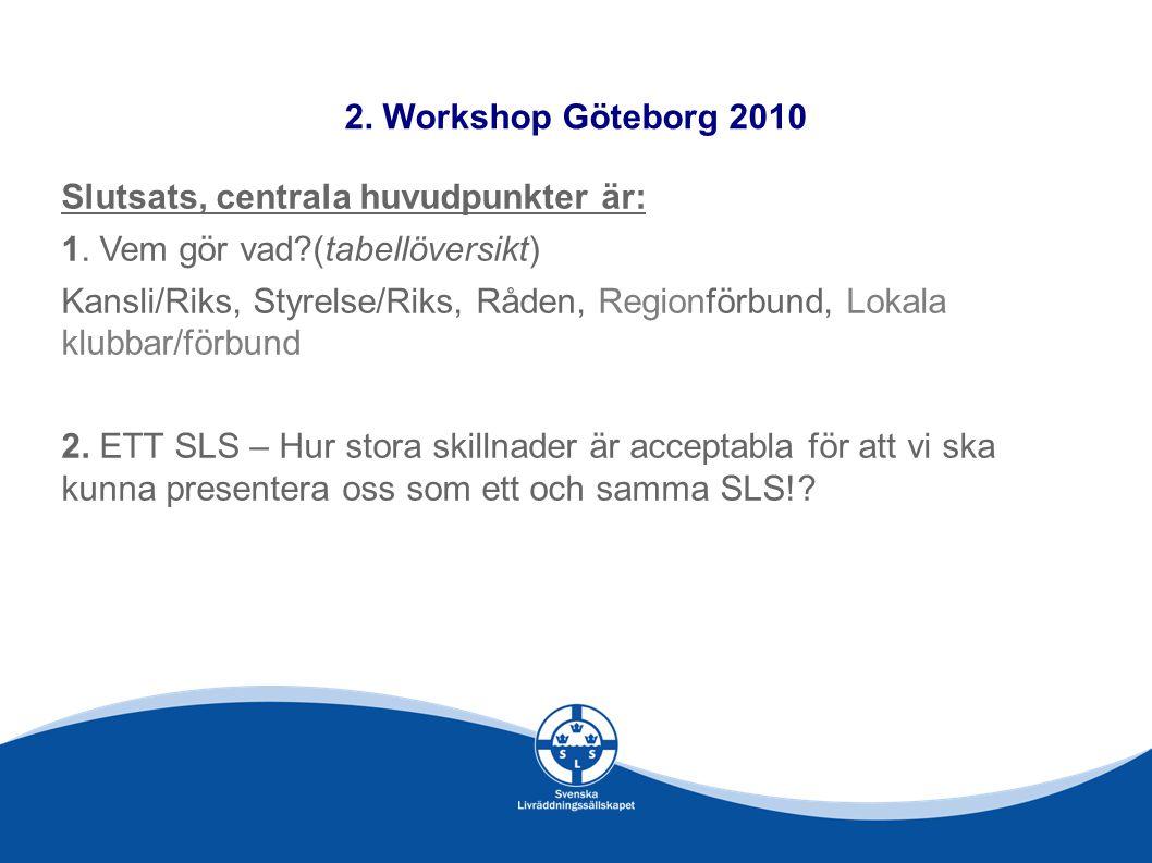 2. Workshop Göteborg 2010 Slutsats, centrala huvudpunkter är: 1.