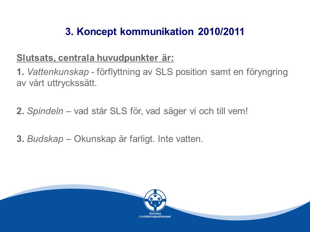 3.Koncept kommunikation 2010/2011 Slutsats, centrala huvudpunkter är: 1.