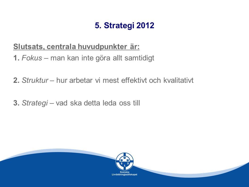 5. Strategi 2012 Slutsats, centrala huvudpunkter är: 1.
