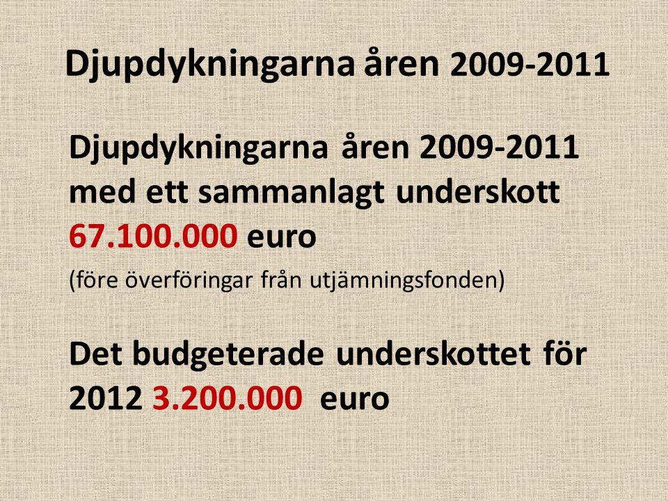 Djupdykningarna åren 2009-2011 Djupdykningarna åren 2009-2011 med ett sammanlagt underskott 67.100.000 euro (före överföringar från utjämningsfonden)