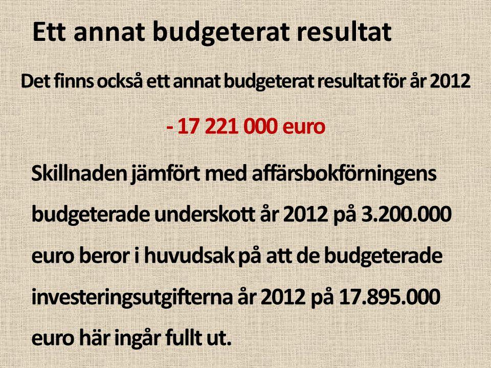 Ett annat budgeterat resultat Det finns också ett annat budgeterat resultat för år 2012 - 17 221 000 euro Skillnaden jämfört med affärsbokförningens b