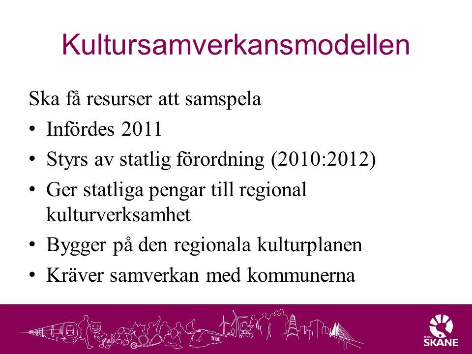 Kultursamverkansmodellen Ska få resurser att samspela Infördes 2011 Styrs av statlig förordning (2010:2012) Ger statliga pengar till regional kulturve