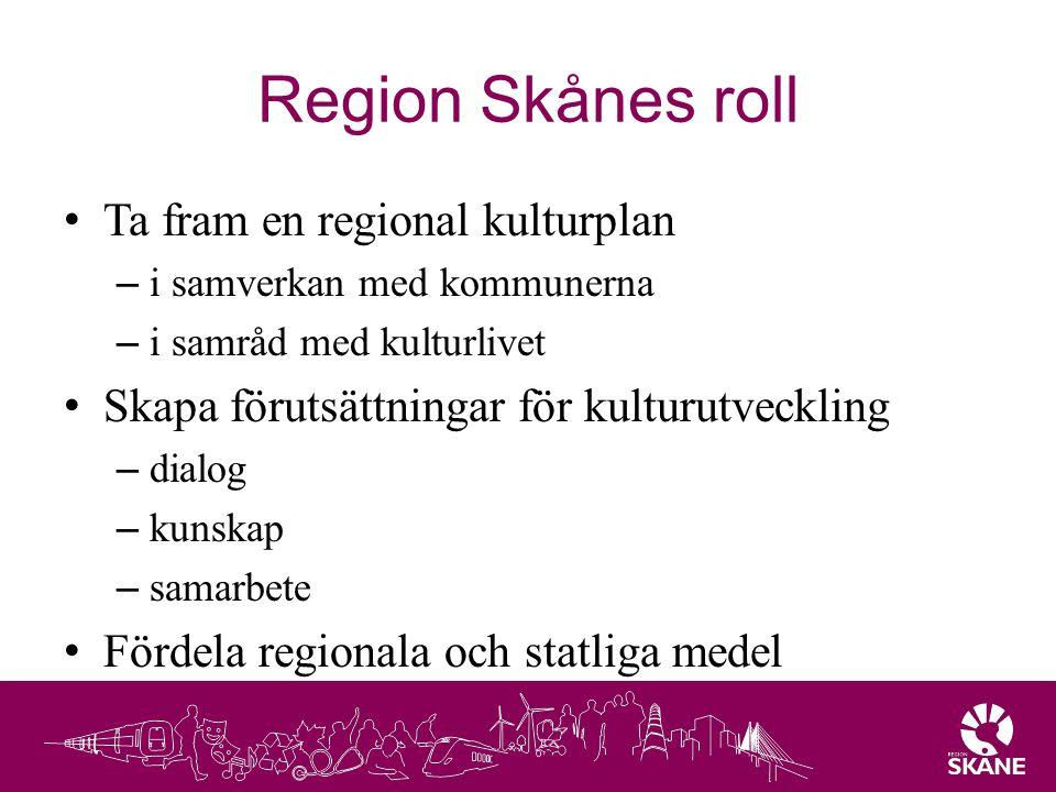 Region Skånes roll Ta fram en regional kulturplan – i samverkan med kommunerna – i samråd med kulturlivet Skapa förutsättningar för kulturutveckling –