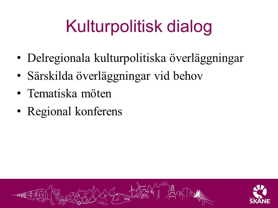 Kulturpolitisk dialog Delregionala kulturpolitiska överläggningar Särskilda överläggningar vid behov Tematiska möten Regional konferens