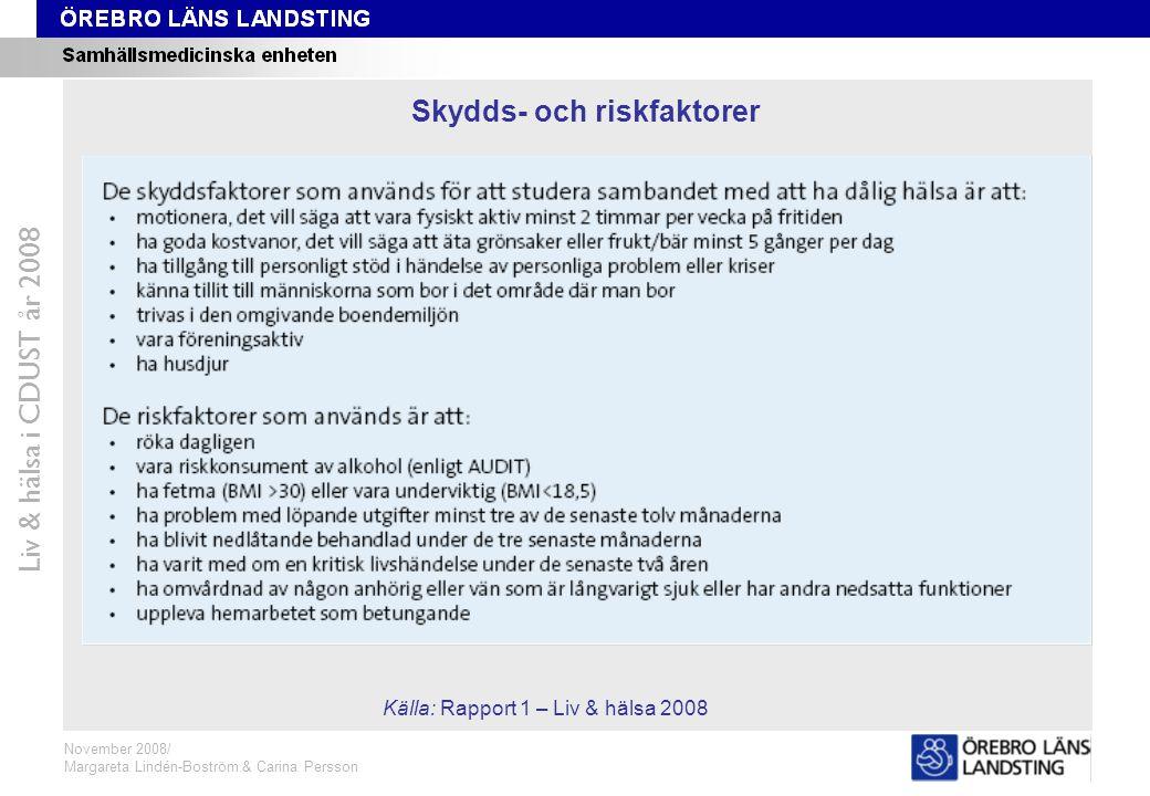 Skydds- och riskfaktorer Liv & hälsa i CDUST år 2008 Skydds- och riskfaktorer November 2008/ Margareta Lindén-Boström & Carina Persson Källa: Rapport