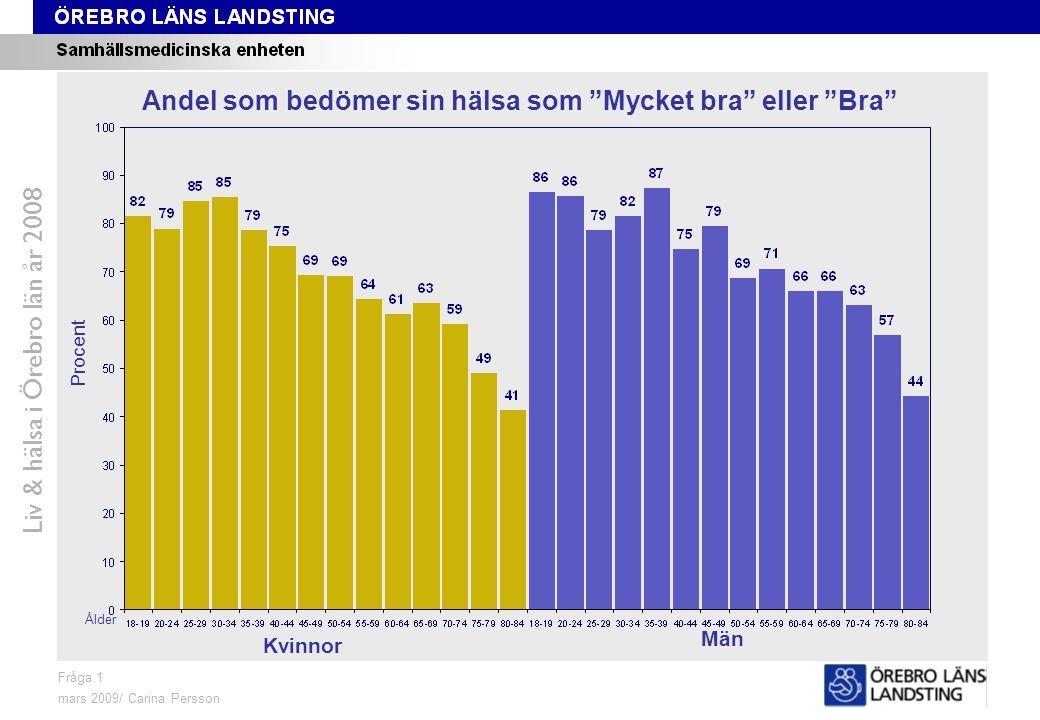 """Fråga 1, ålder Liv & hälsa i Örebro län år 2008 Fråga 1 mars 2009/ Carina Persson Procent Andel som bedömer sin hälsa som """"Mycket bra"""" eller """"Bra"""" Åld"""