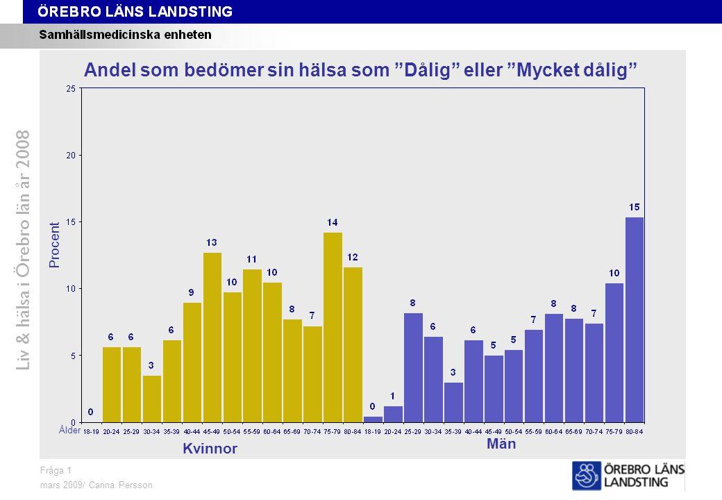"""Fråga 1, ålder Liv & hälsa i Örebro län år 2008 Fråga 1 mars 2009/ Carina Persson Andel som bedömer sin hälsa som """"Dålig"""" eller """"Mycket dålig"""" Procent"""