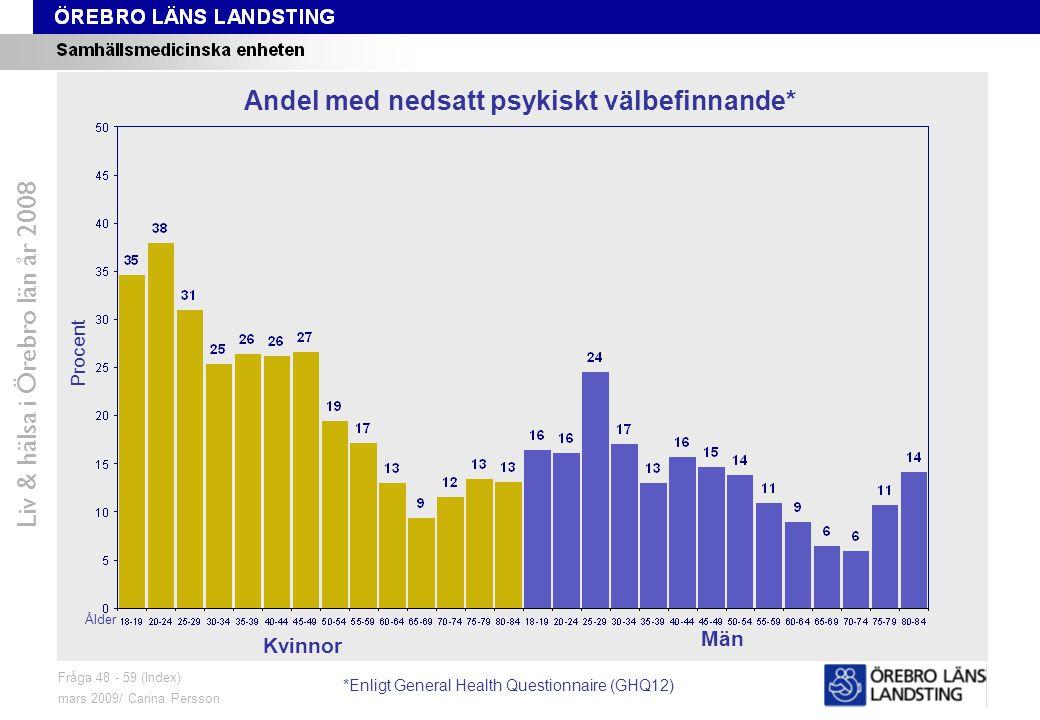Fråga 48-59, ålder och kön Liv & hälsa i Örebro län år 2008 Fråga 48 - 59 (Index) mars 2009/ Carina Persson Andel med nedsatt psykiskt välbefinnande*