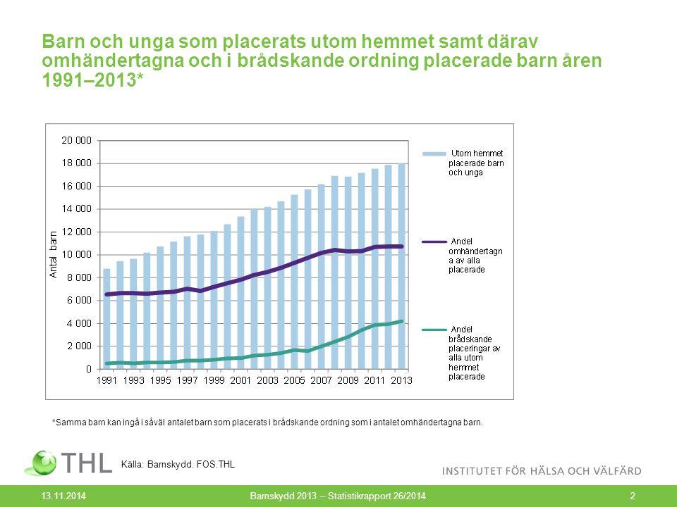 Antalet barn som placerats i brådskande ordning och varit omhändertagna under året åren 1991–2013* 13.11.2014Barnskydd 2013 – Statistikrapport 26/20143 Källa: Barnskydd.