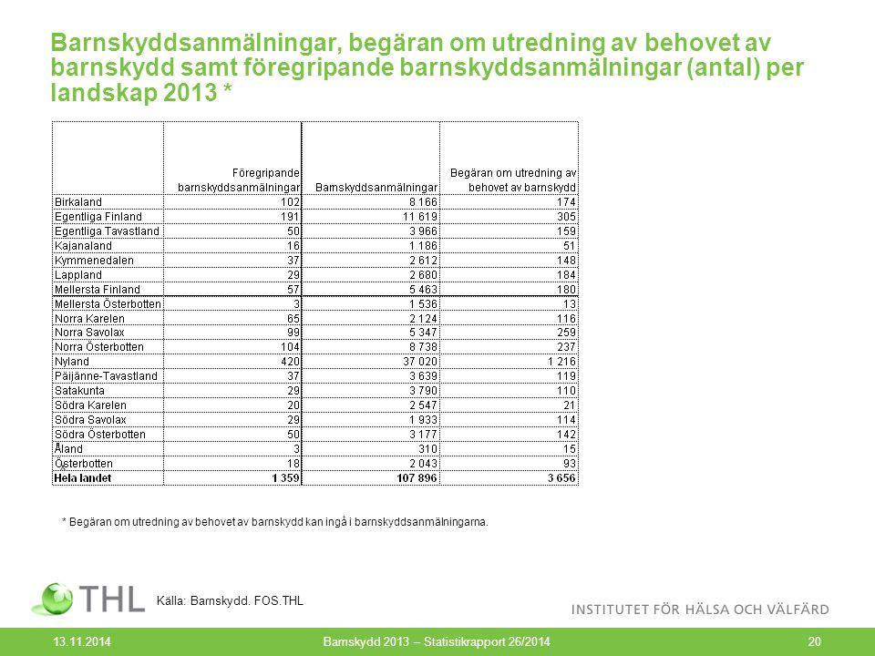 Barnskyddsanmälningar, begäran om utredning av behovet av barnskydd samt föregripande barnskyddsanmälningar (antal) per landskap 2013 * 13.11.2014Barn