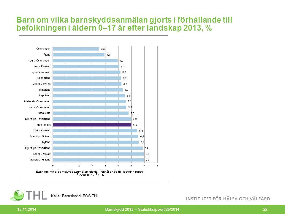 Barn om vilka barnskyddsanmälan gjorts i förhållande till befolkningen i åldern 0–17 år efter landskap 2013, % 13.11.2014Barnskydd 2013 – Statistikrap