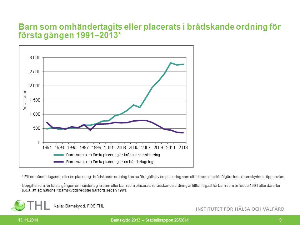 Barn som omhändertagits eller placerats i brådskande ordning för första gången 1991–2013* 13.11.2014Barnskydd 2013 – Statistikrapport 26/20149 Källa: