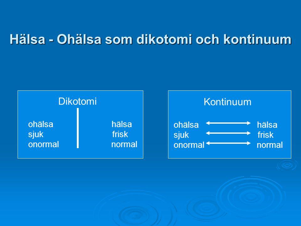 Hälsa - Ohälsa som dikotomi och kontinuum Dikotomi ohälsa hälsa sjuk frisk onormal normal Kontinuum ohälsa hälsa sjuk frisk onormal normal
