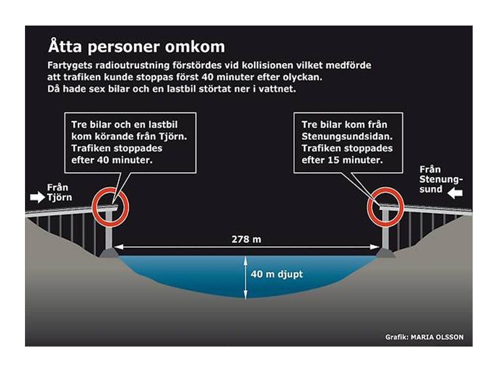 Signalerade förgäves Besättningen på Star Clipper försökte stoppa biltrafiken genom att skjuta upp nödraketer.