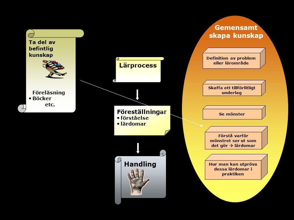Förändringsprocesser Implementering Initiering Implementering Institutionalisering Spridning Motstridiga uppfattningar –Rätt -fel –Motstånd –Bromsklossar –Bra med bromsklossar för de får oss att tänka till en gång till Lärande Dissonans Avlärande Nylärande Befästande Motstridiga uppfattningar –Olika uppfattningar: Bidrag till variationen som underlag för gemensamt lärande