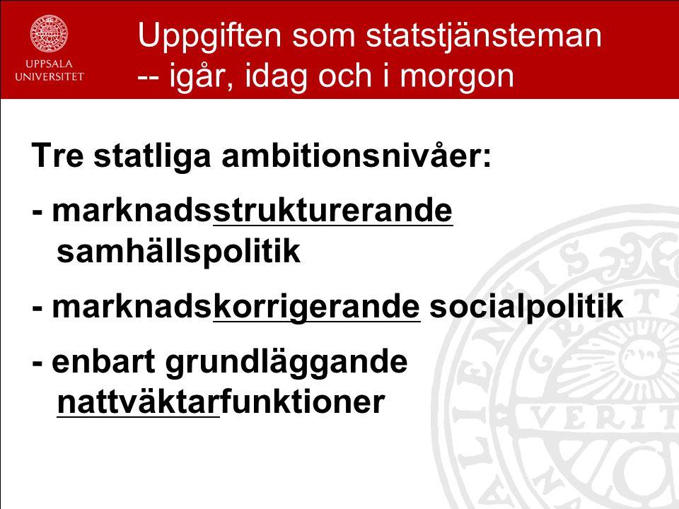 Uppgiften som statstjänsteman -- igår, idag och i morgon Tre statliga ambitionsnivåer: - marknadsstrukturerande samhällspolitik - marknadskorrigerande socialpolitik - enbart grundläggande nattväktarfunktioner