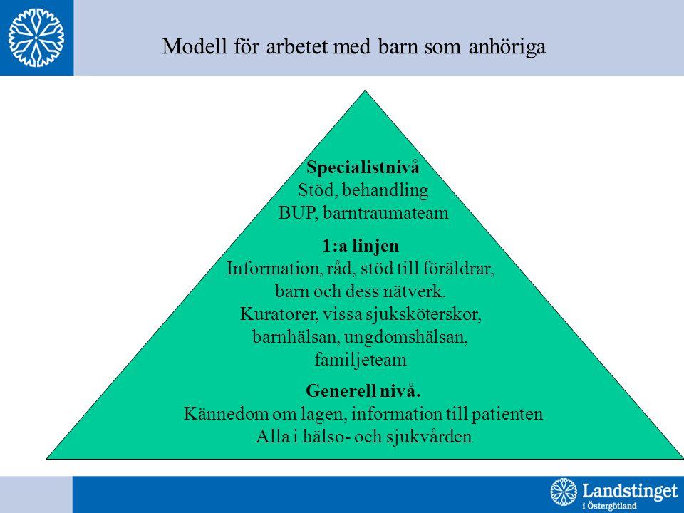 Modell för arbetet med barn som anhöriga Generell nivå.