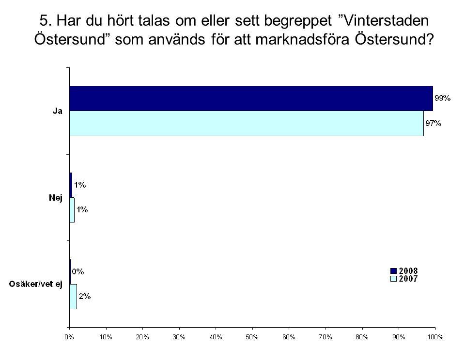 """5. Har du hört talas om eller sett begreppet """"Vinterstaden Östersund"""" som används för att marknadsföra Östersund?"""
