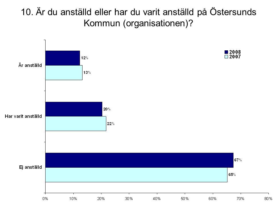 10. Är du anställd eller har du varit anställd på Östersunds Kommun (organisationen)