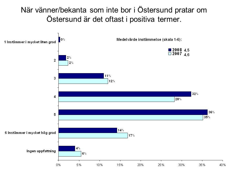 7. Har du under de senaste 3 åren funderat på/övervägt att flytta från Östersunds kommun?