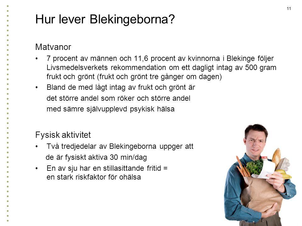 11 Hur lever Blekingeborna.