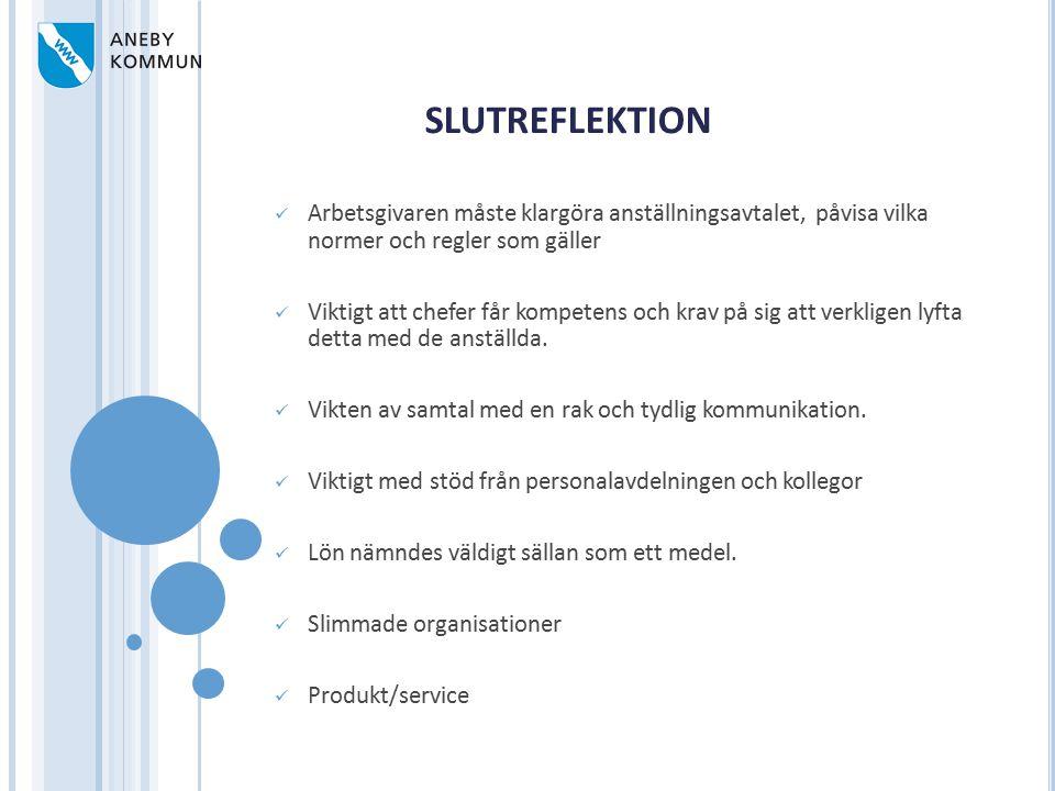 SLUTREFLEKTION Arbetsgivaren måste klargöra anställningsavtalet, påvisa vilka normer och regler som gäller Viktigt att chefer får kompetens och krav p
