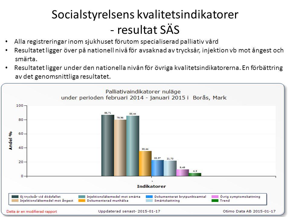 Socialstyrelsens kvalitetsindikatorer - resultat SÄS Alla registreringar inom sjukhuset förutom specialiserad palliativ vård Resultatet ligger över på