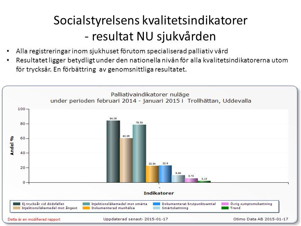 Socialstyrelsens kvalitetsindikatorer - resultat NU sjukvården Alla registreringar inom sjukhuset förutom specialiserad palliativ vård Resultatet ligg