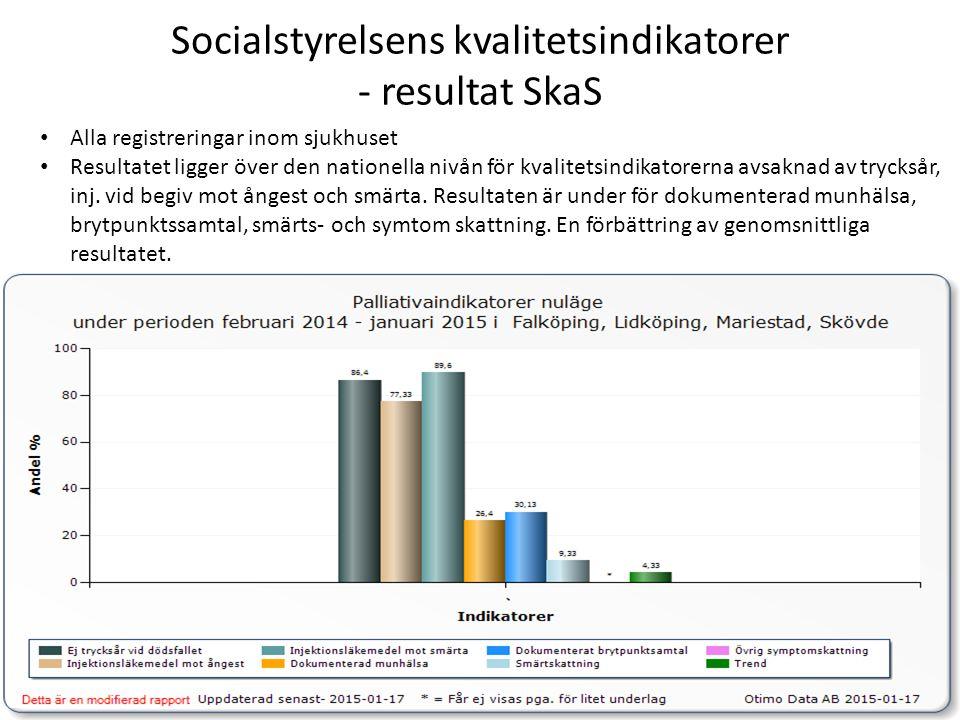 Socialstyrelsens kvalitetsindikatorer - resultat SkaS Alla registreringar inom sjukhuset Resultatet ligger över den nationella nivån för kvalitetsindi