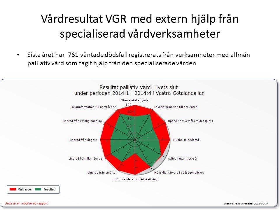 Vårdresultat VGR med extern hjälp från specialiserad vårdverksamheter Sista året har 761 väntade dödsfall registrerats från verksamheter med allmän pa