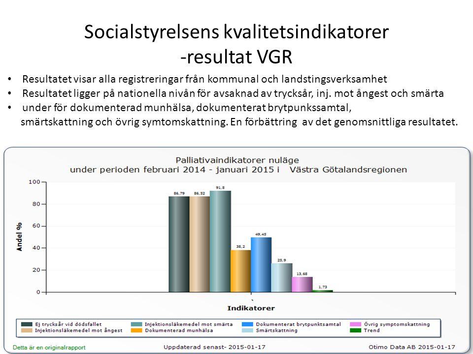 Socialstyrelsens kvalitetsindikatorer -resultat Halland Resultatet för alla registreringar i både kommunal och landstingsverksamheter Resultatet ligger som tidigare något över den nationella nivån för avsaknad av trycksår, smärtskattning och övrig symtomskattning under för vb.