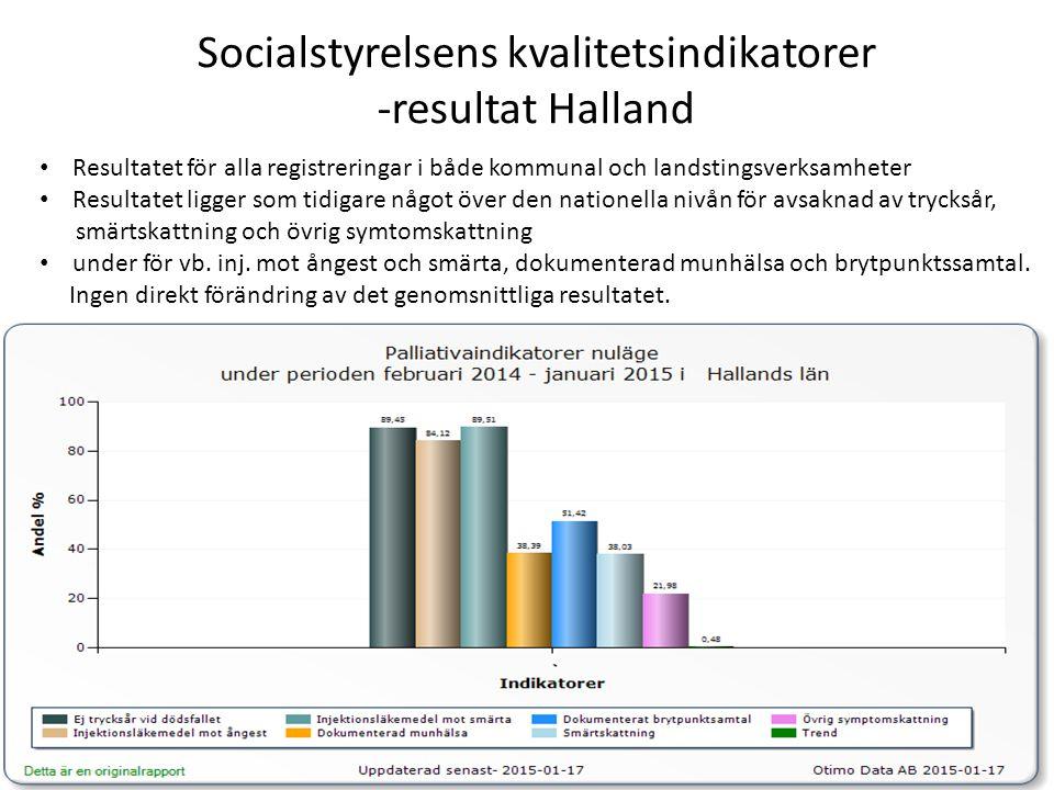 Socialstyrelsens kvalitetsindikatorer - resultat på SU Alla registreringar inom sjukhuset förutom specialiserad palliativ vård Resultatet ligger något över sjukhusens nationella nivån för indikatorerna: injektioner vid behov och brytpunktssamtal.