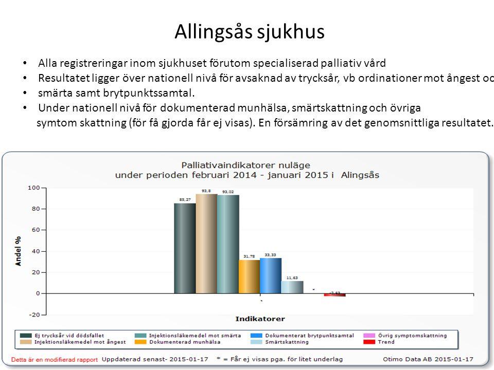Kungälvs sjukhus Resultatet ligger över den nationella nivån för vb.
