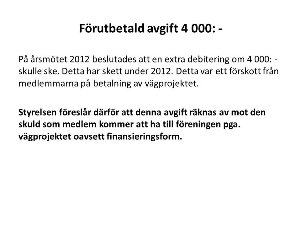 Förutbetald avgift 4 000: - På årsmötet 2012 beslutades att en extra debitering om 4 000: - skulle ske.