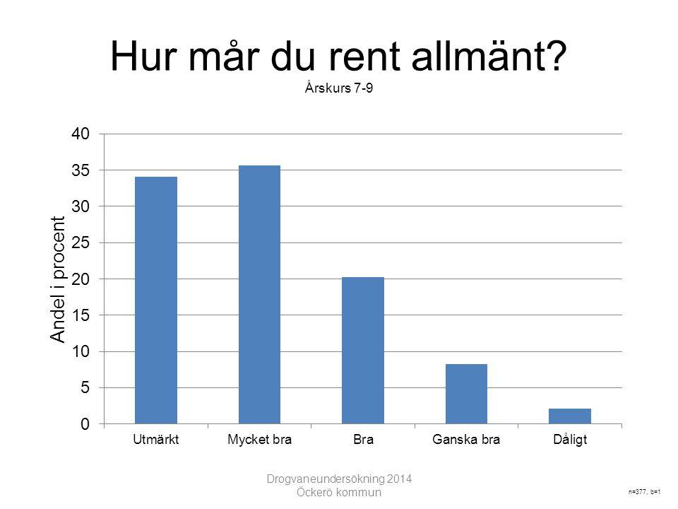 Hur mår du rent allmänt Årskurs 7-9 Drogvaneundersökning 2014 Öckerö kommun n=377, b=1