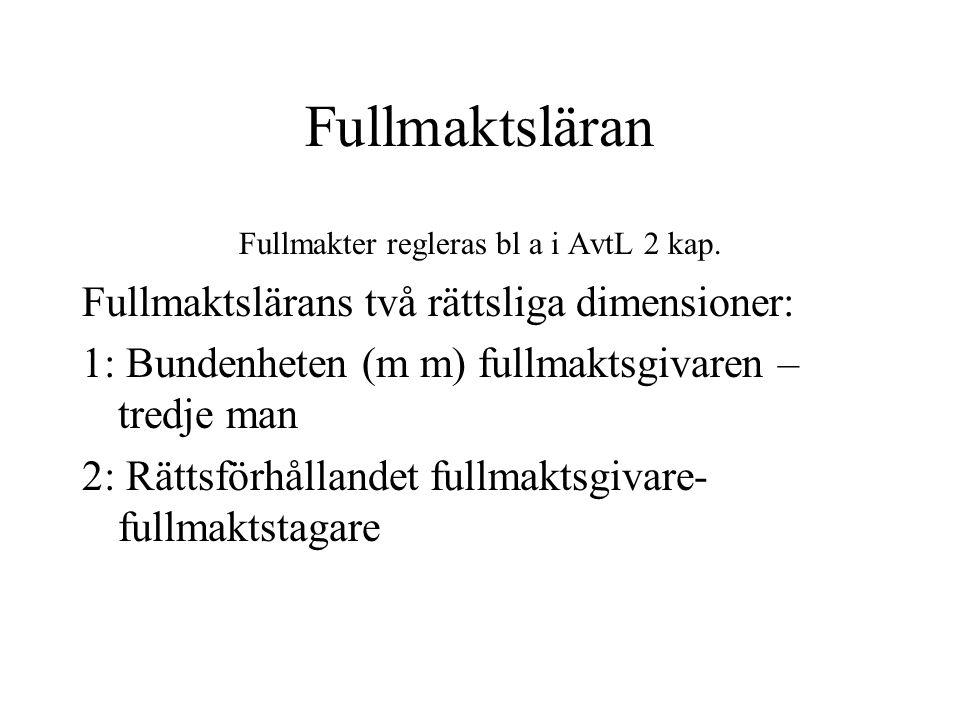 Fullmaktsläran Fullmakter regleras bl a i AvtL 2 kap.