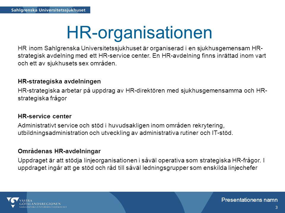 HR-organisationen HR inom Sahlgrenska Universitetssjukhuset är organiserad i en sjukhusgemensam HR- strategisk avdelning med ett HR-service center. En