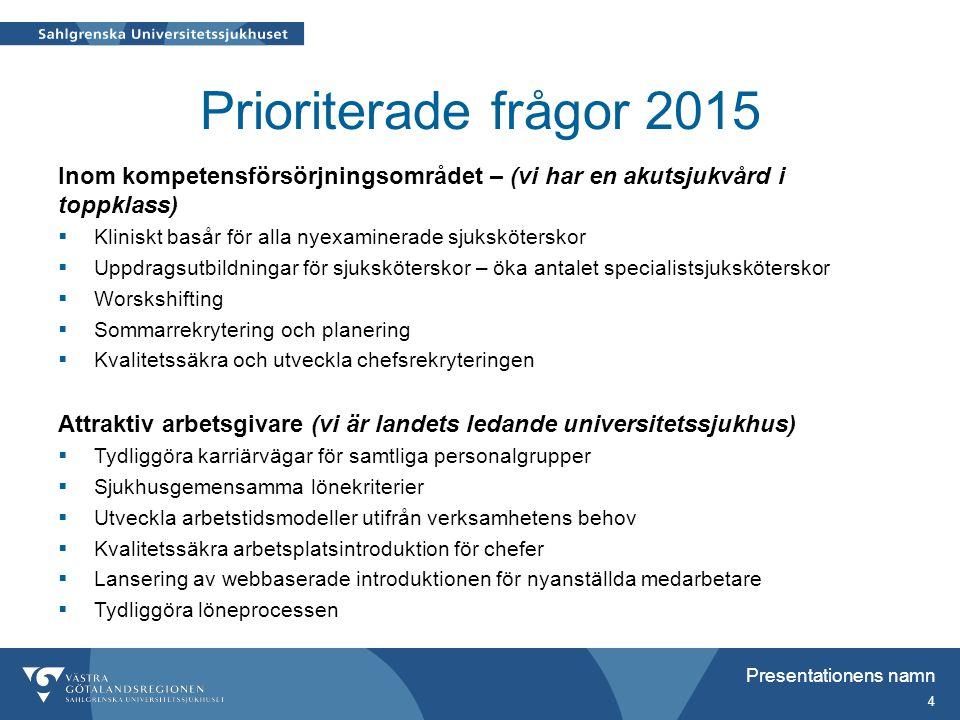 Prioriterade frågor 2015 Inom kompetensförsörjningsområdet – (vi har en akutsjukvård i toppklass)  Kliniskt basår för alla nyexaminerade sjukskötersk