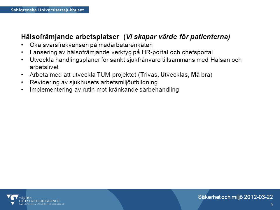 Säkerhet och miljö 2012-03-22 5 Hälsofrämjande arbetsplatser (Vi skapar värde för patienterna) Öka svarsfrekvensen på medarbetarenkäten Lansering av h