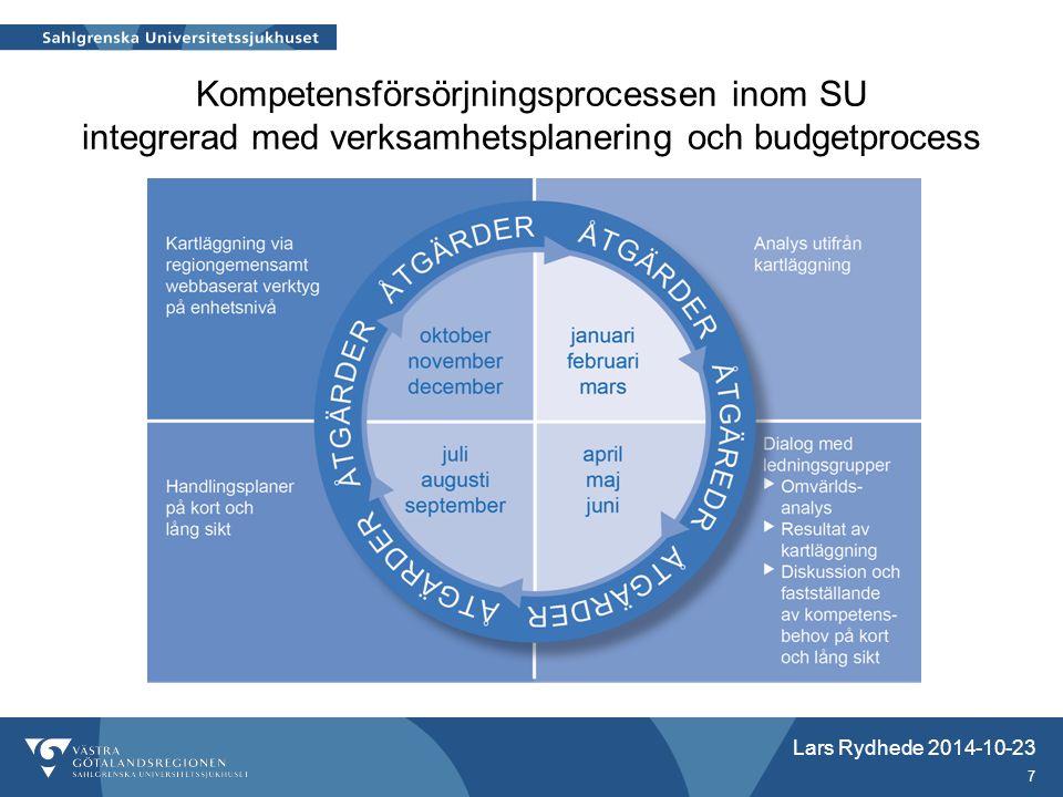 Kompetensförsörjningsprocessen inom SU integrerad med verksamhetsplanering och budgetprocess Lars Rydhede 2014-10-23 7