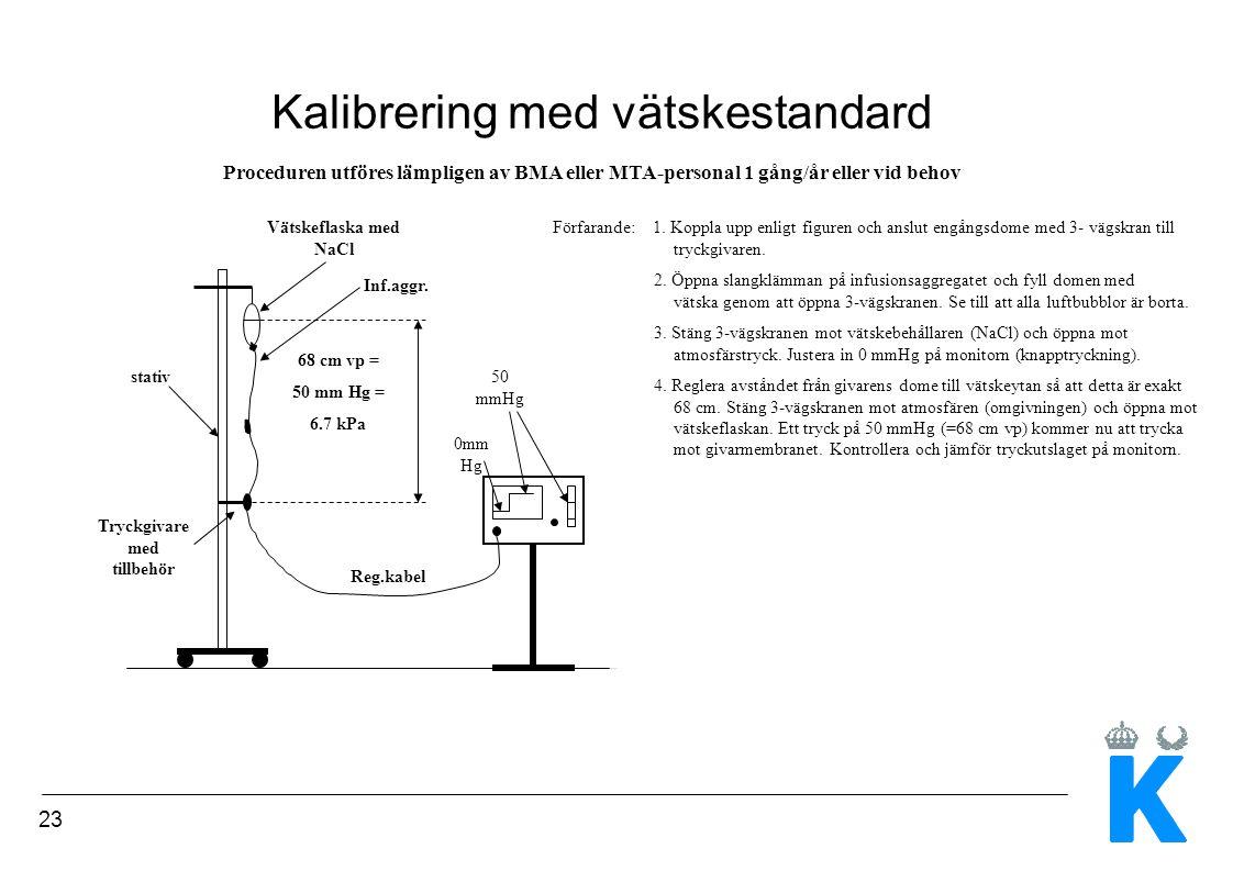 23 Kalibrering med vätskestandard 68 cm vp = 50 mm Hg = 6.7 kPa stativ Vätskeflaska med NaCl Reg.kabel Inf.aggr. Proceduren utföres lämpligen av BMA e