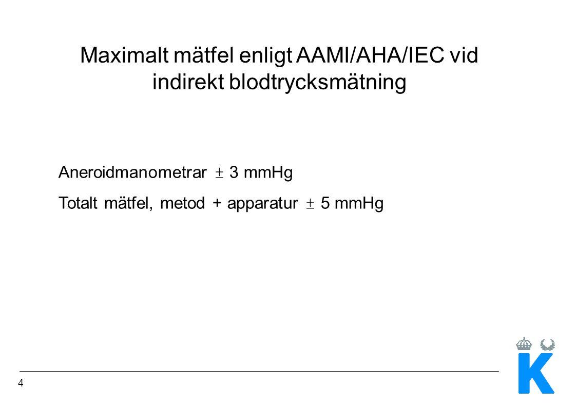 4 Maximalt mätfel enligt AAMI/AHA/IEC vid indirekt blodtrycksmätning Aneroidmanometrar ± 3 mmHg Totalt mätfel, metod + apparatur ± 5 mmHg
