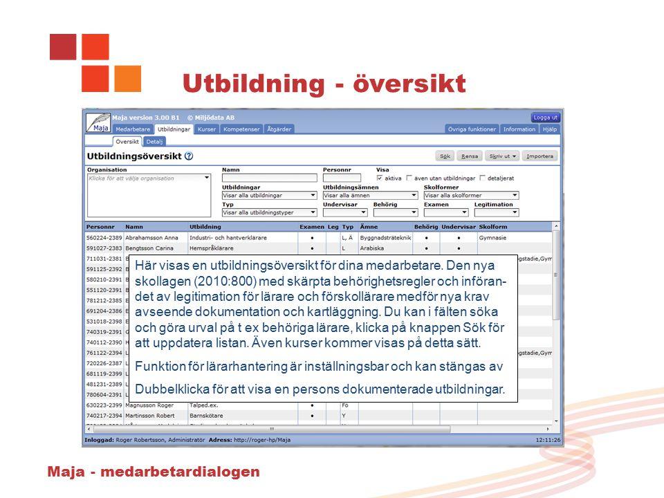 Maja - medarbetardialogen Utbildning - översikt Här visas en utbildningsöversikt för dina medarbetare.