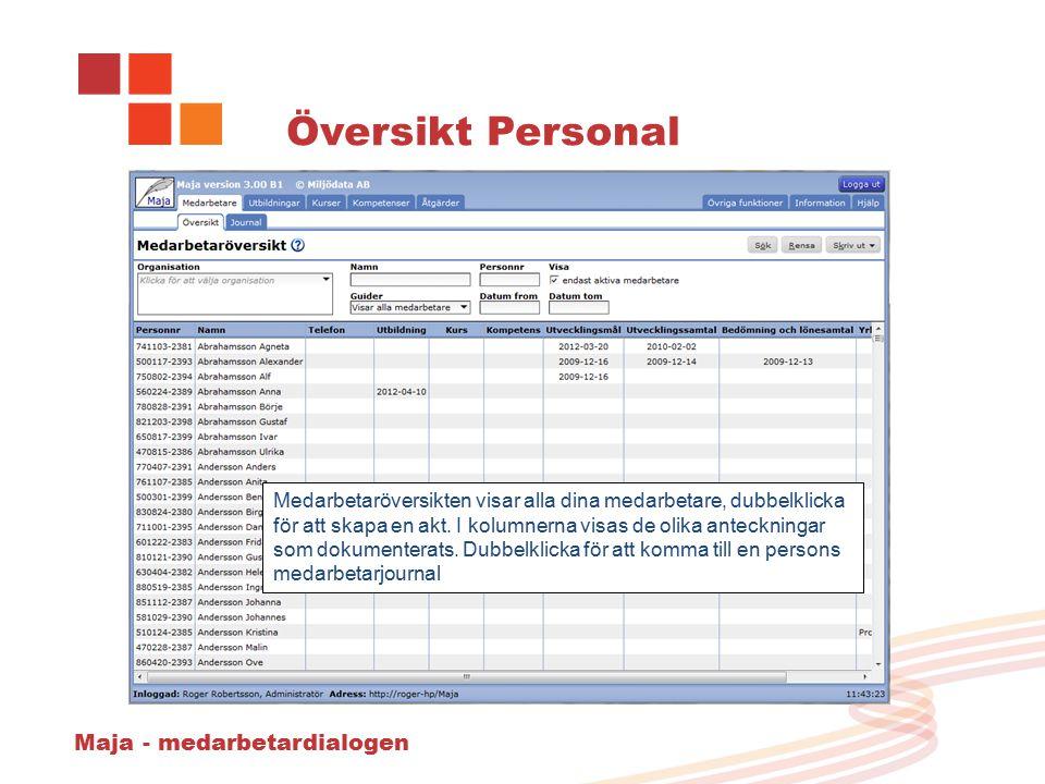 Maja - medarbetardialogen Översikt Personal Medarbetaröversikten visar alla dina medarbetare, dubbelklicka för att skapa en akt.