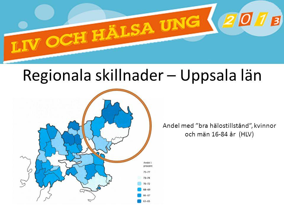 Regionala skillnader – Uppsala län Andel med bra hälostillstånd , kvinnor och män 16-84 år (HLV)