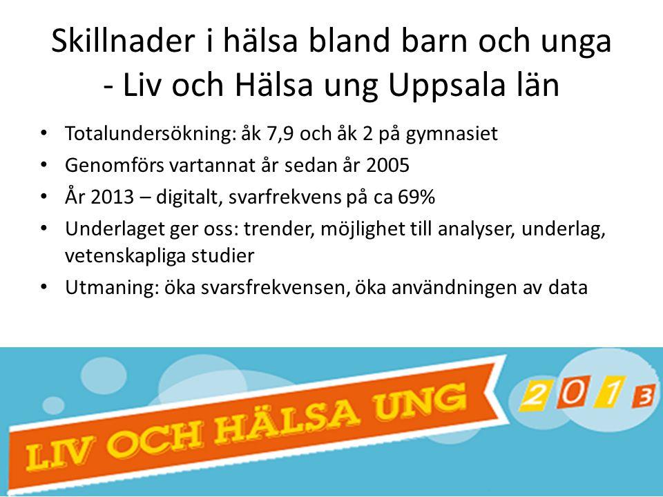 Skillnader i hälsa bland barn och unga - Liv och Hälsa ung Uppsala län Totalundersökning: åk 7,9 och åk 2 på gymnasiet Genomförs vartannat år sedan år 2005 År 2013 – digitalt, svarfrekvens på ca 69% Underlaget ger oss: trender, möjlighet till analyser, underlag, vetenskapliga studier Utmaning: öka svarsfrekvensen, öka användningen av data